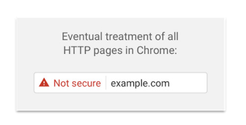 home care websites ssl - google eventual not secure marking